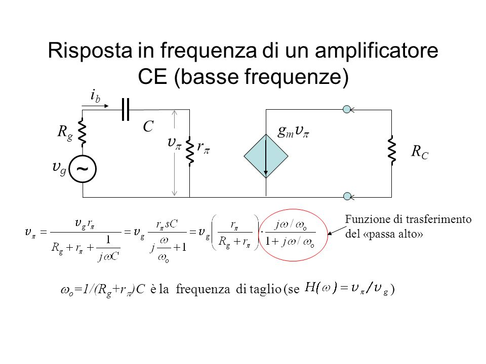 Risposta in frequenza di un amplificatore CE (basse frequenze)