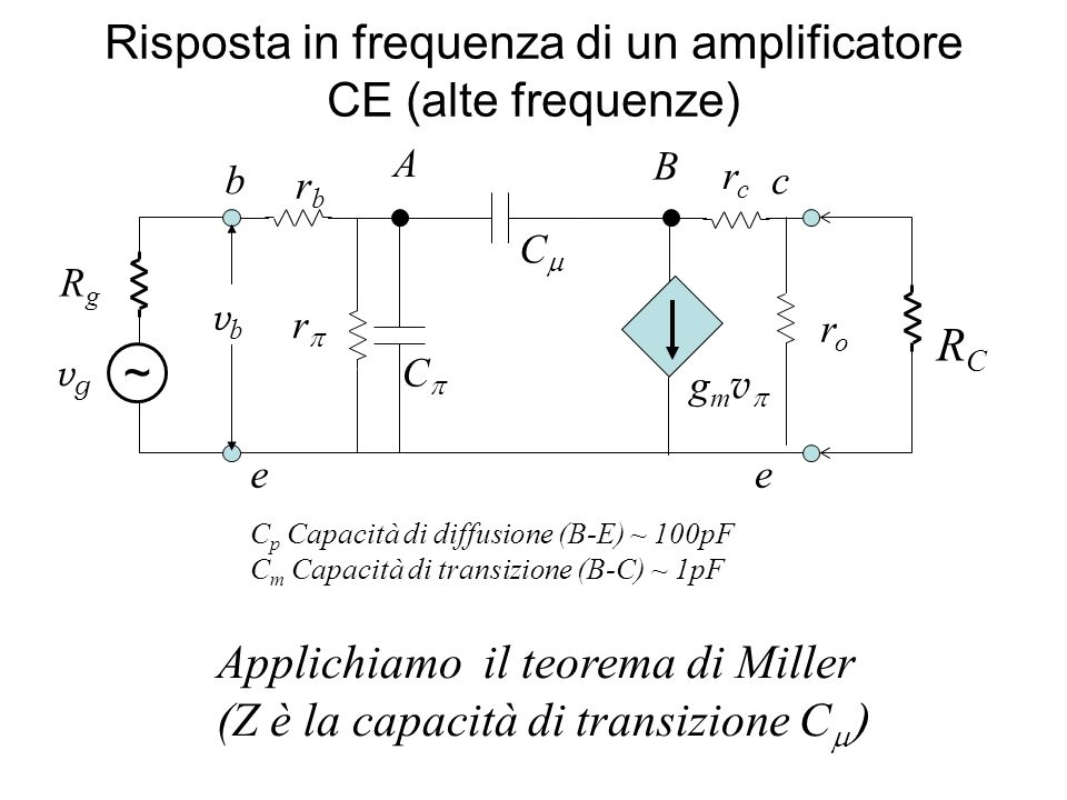 Risposta in frequenza di un amplificatore CE (alte frequenze)