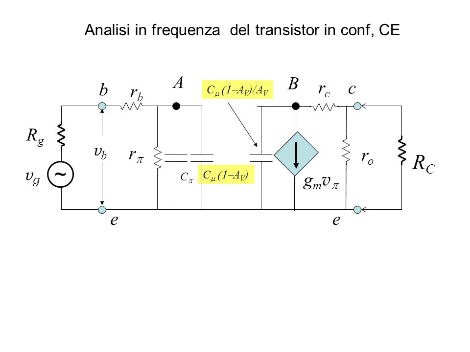 Analisi in frequenza del transistor in conf, CE