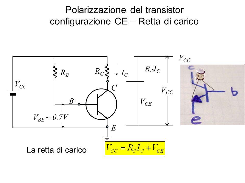 Polarizzazione del transistor configurazione CE – Retta di carico