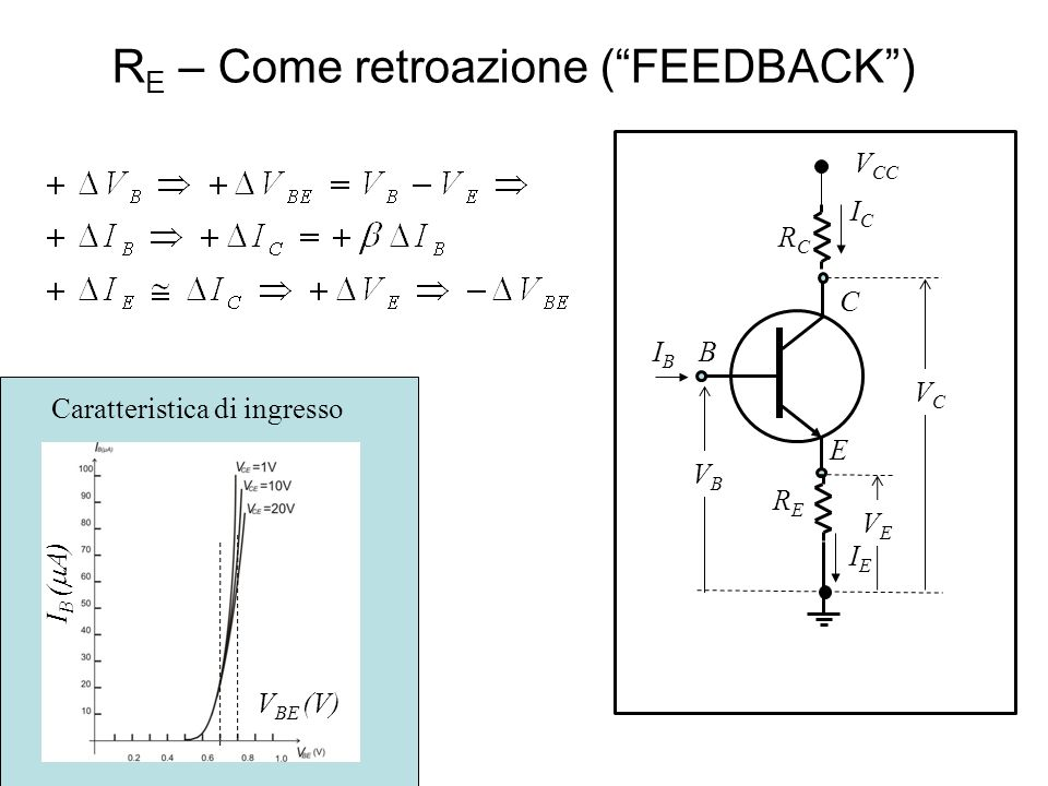 RE – Come retroazione ( FEEDBACK )