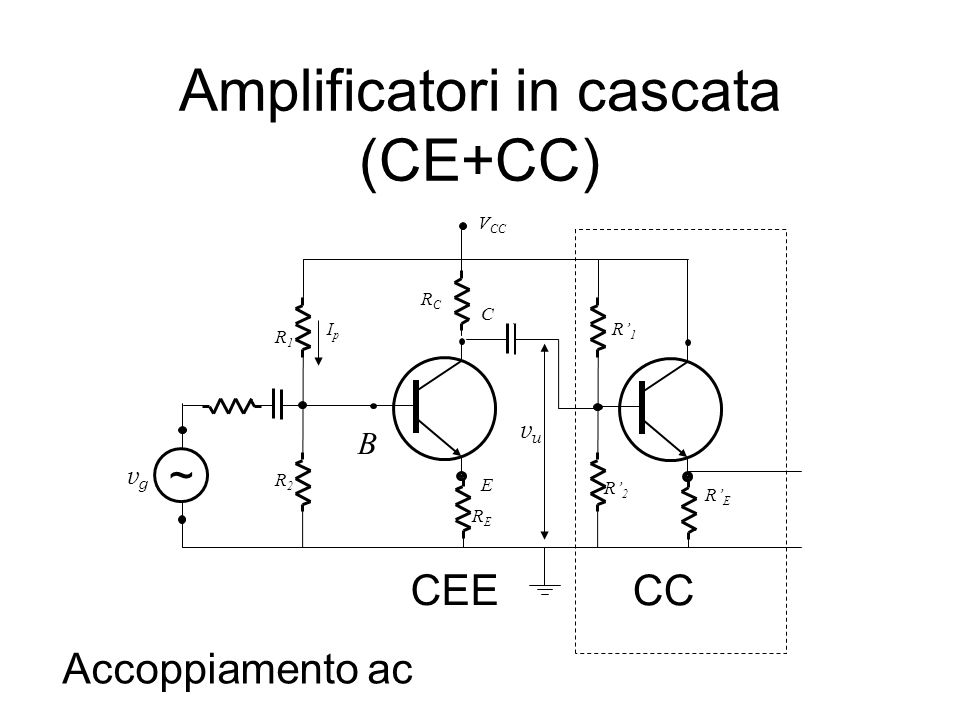 Amplificatori in cascata (CE+CC)