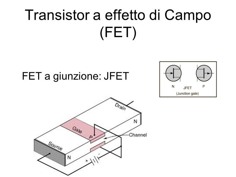Transistor a effetto di Campo (FET)