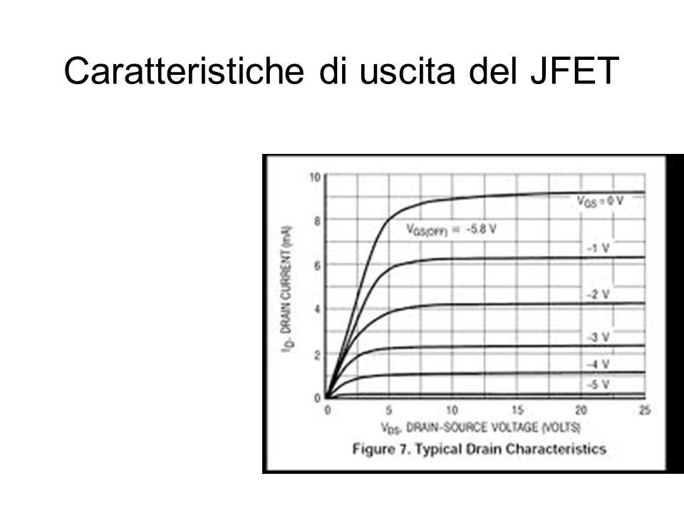 Caratteristiche di uscita del JFET