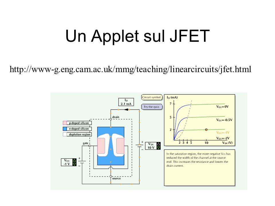 Un Applet sul JFET http://www-g.eng.cam.ac.uk/mmg/teaching/linearcircuits/jfet.html