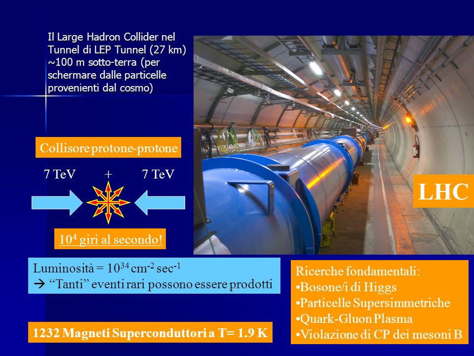 LHC Collisore protone-protone 7 TeV + 7 TeV 104 giri al secondo!