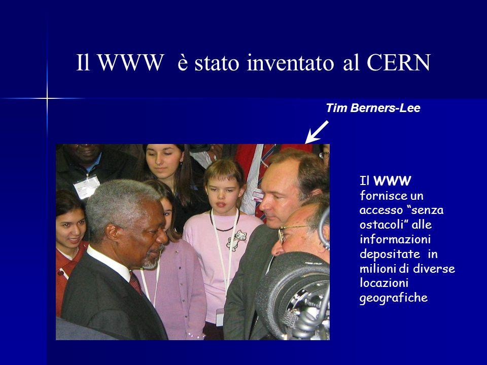 Il WWW è stato inventato al CERN