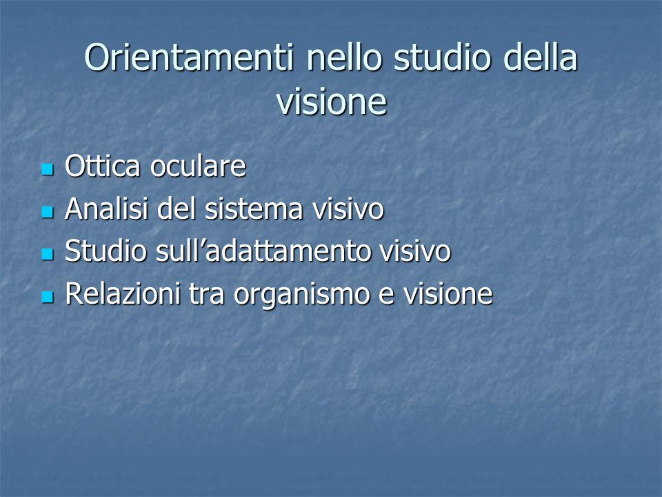 Orientamenti nello studio della visione