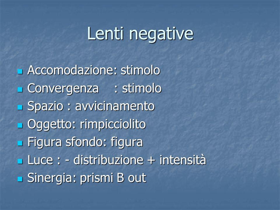 Lenti negative Accomodazione: stimolo Convergenza : stimolo
