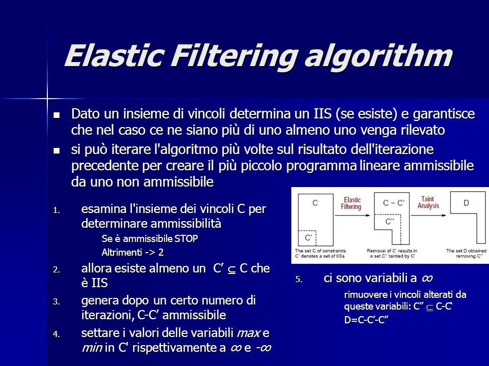 Elastic Filtering algorithm