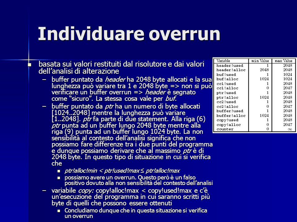 Individuare overrun basata sui valori restituiti dal risolutore e dai valori dell'analisi di alterazione.