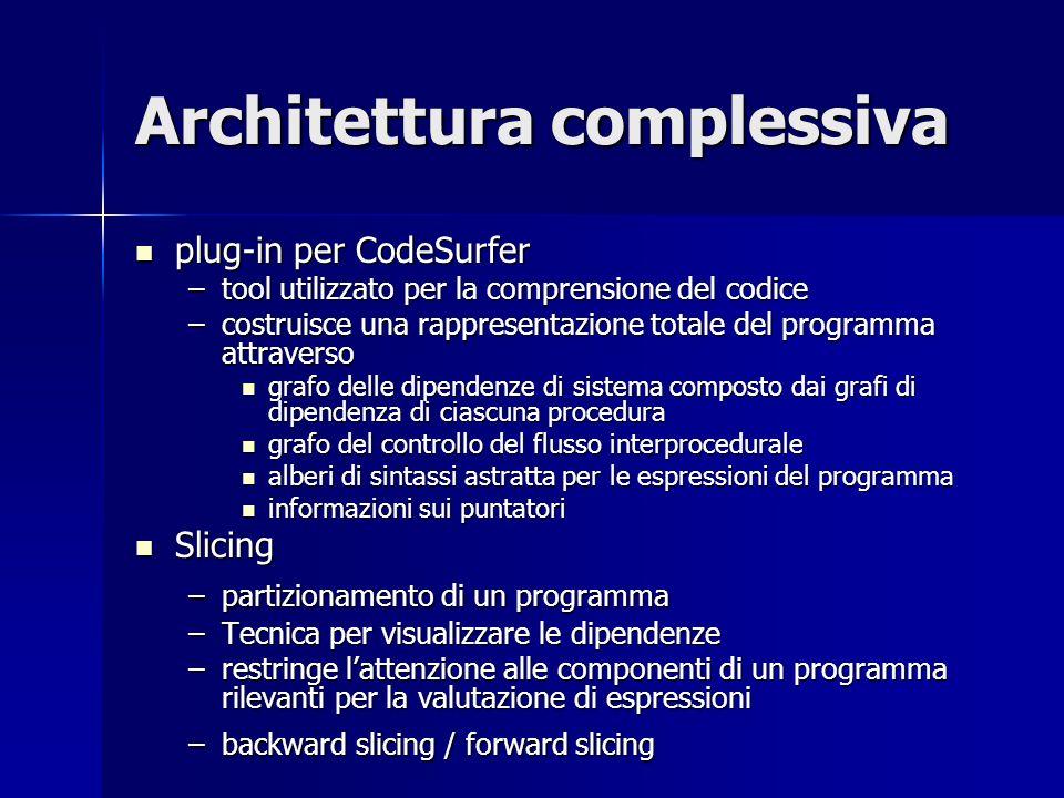 Architettura complessiva
