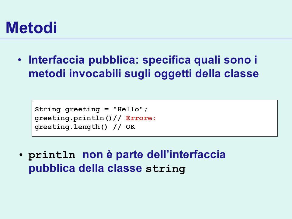 Metodi Interfaccia pubblica: specifica quali sono i metodi invocabili sugli oggetti della classe.