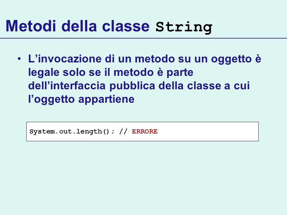 Metodi della classe String