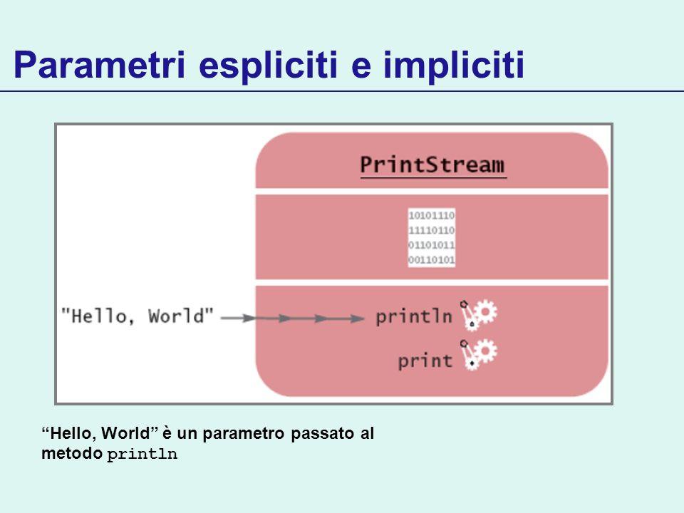 Parametri espliciti e impliciti