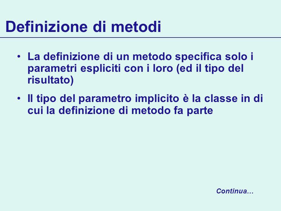 Definizione di metodi La definizione di un metodo specifica solo i parametri espliciti con i loro (ed il tipo del risultato)
