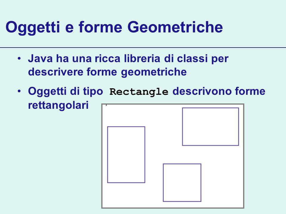 Oggetti e forme Geometriche