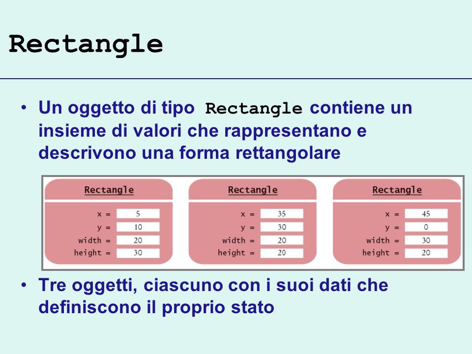 Rectangle Un oggetto di tipo Rectangle contiene un insieme di valori che rappresentano e descrivono una forma rettangolare.