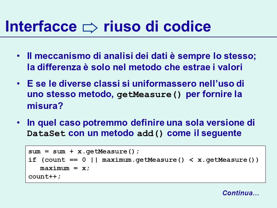 Interfacce riuso di codice