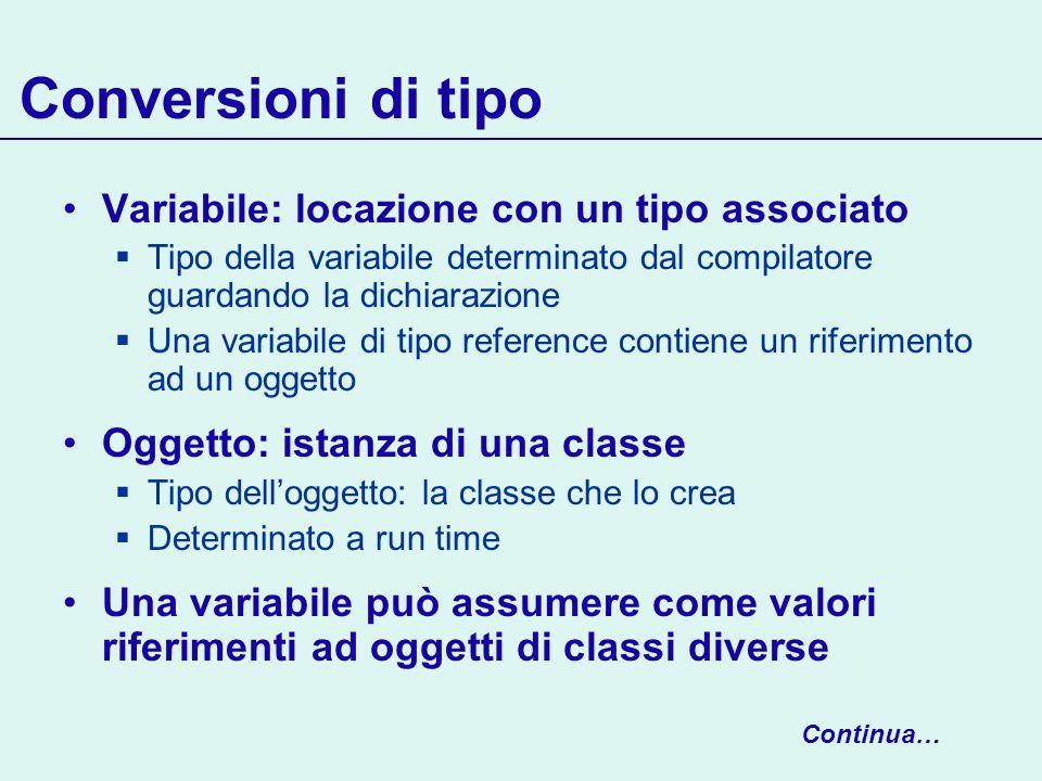 Conversioni di tipo Variabile: locazione con un tipo associato