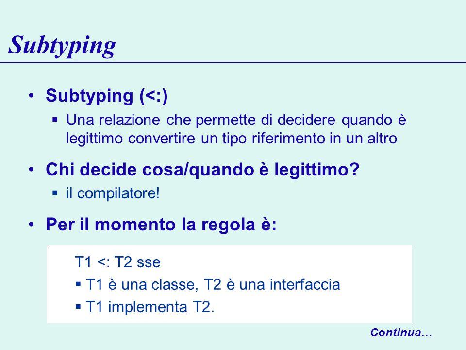 Subtyping Subtyping (<:) Chi decide cosa/quando è legittimo
