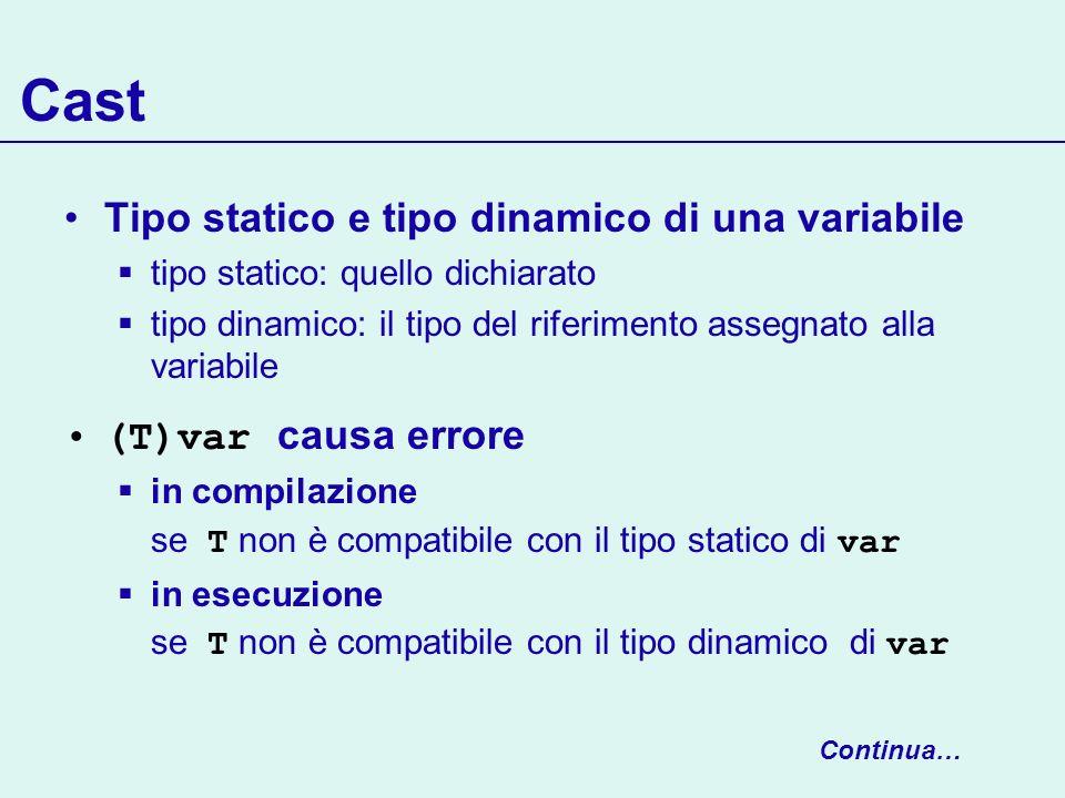 Cast Tipo statico e tipo dinamico di una variabile (T)var causa errore