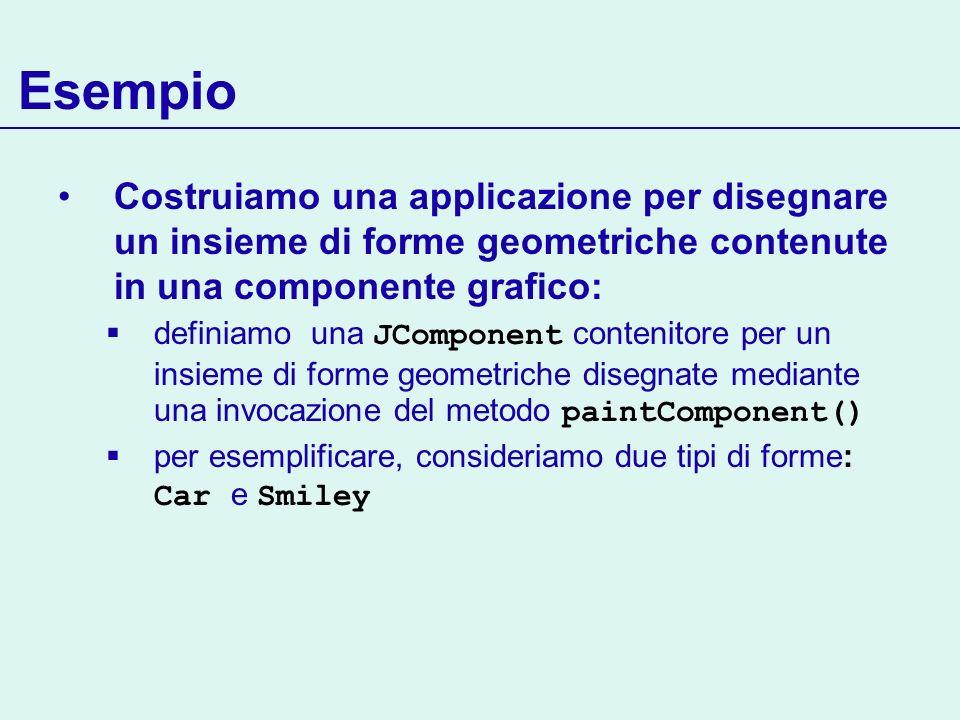 Esempio Costruiamo una applicazione per disegnare un insieme di forme geometriche contenute in una componente grafico: