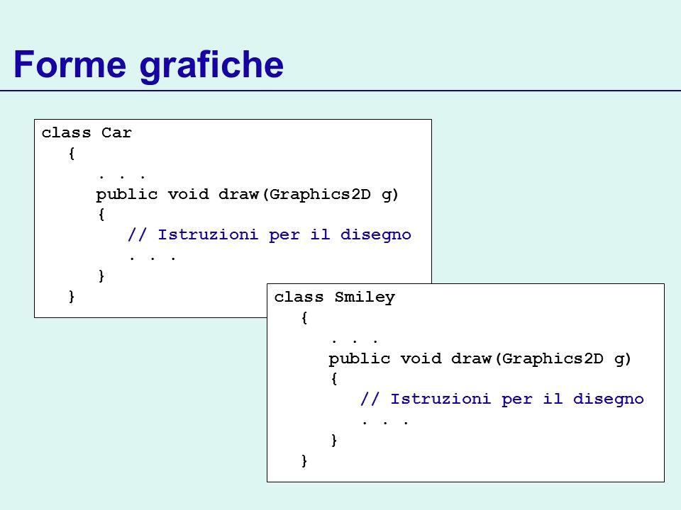 Forme grafiche class Car { . . . public void draw(Graphics2D g) { // Istruzioni per il disegno . . . } }