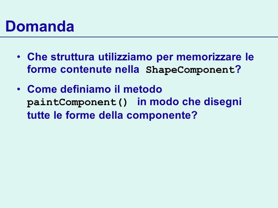 Domanda Che struttura utilizziamo per memorizzare le forme contenute nella ShapeComponent