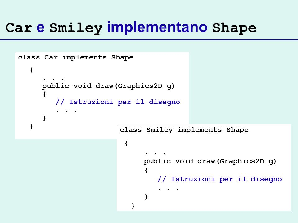 Car e Smiley implementano Shape