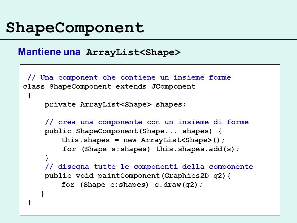 ShapeComponent Mantiene una ArrayList<Shape>