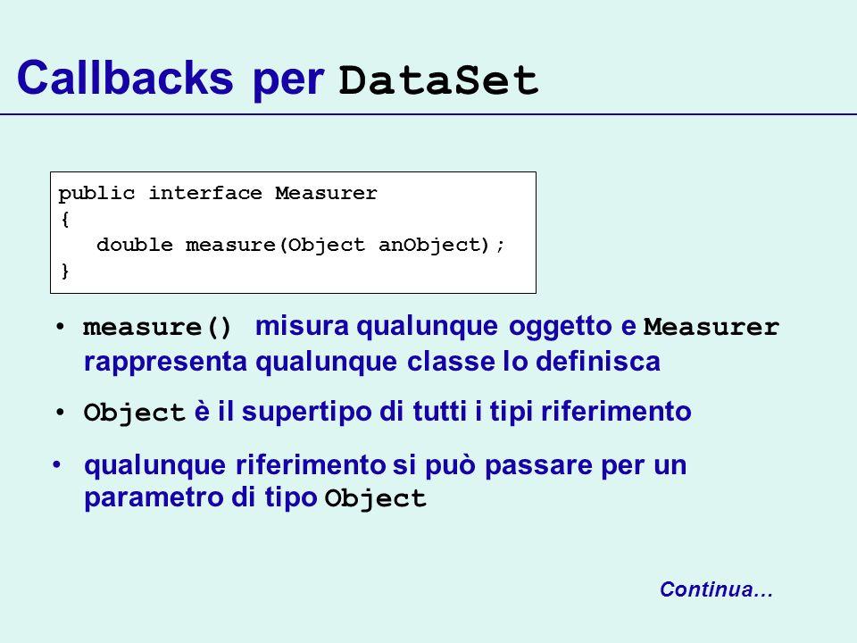 Callbacks per DataSet measure() misura qualunque oggetto e Measurer rappresenta qualunque classe lo definisca.