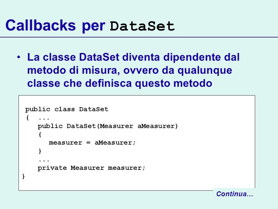 Callbacks per DataSet La classe DataSet diventa dipendente dal metodo di misura, ovvero da qualunque classe che definisca questo metodo.