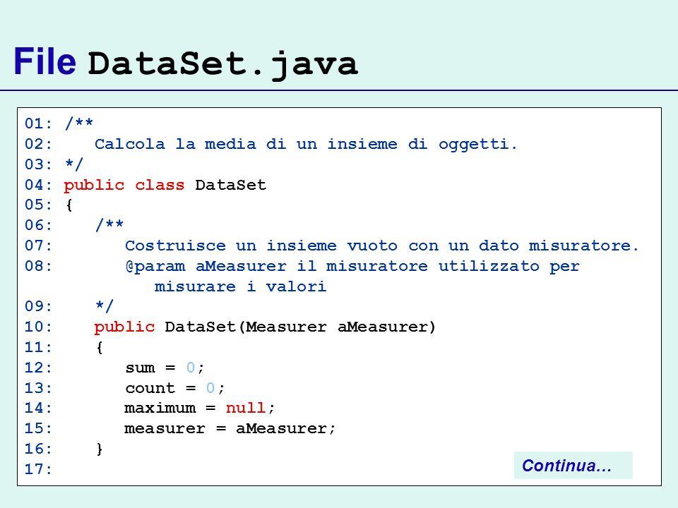 File DataSet.java 01: /** 02: Calcola la media di un insieme di oggetti. 03: */ 04: public class DataSet.