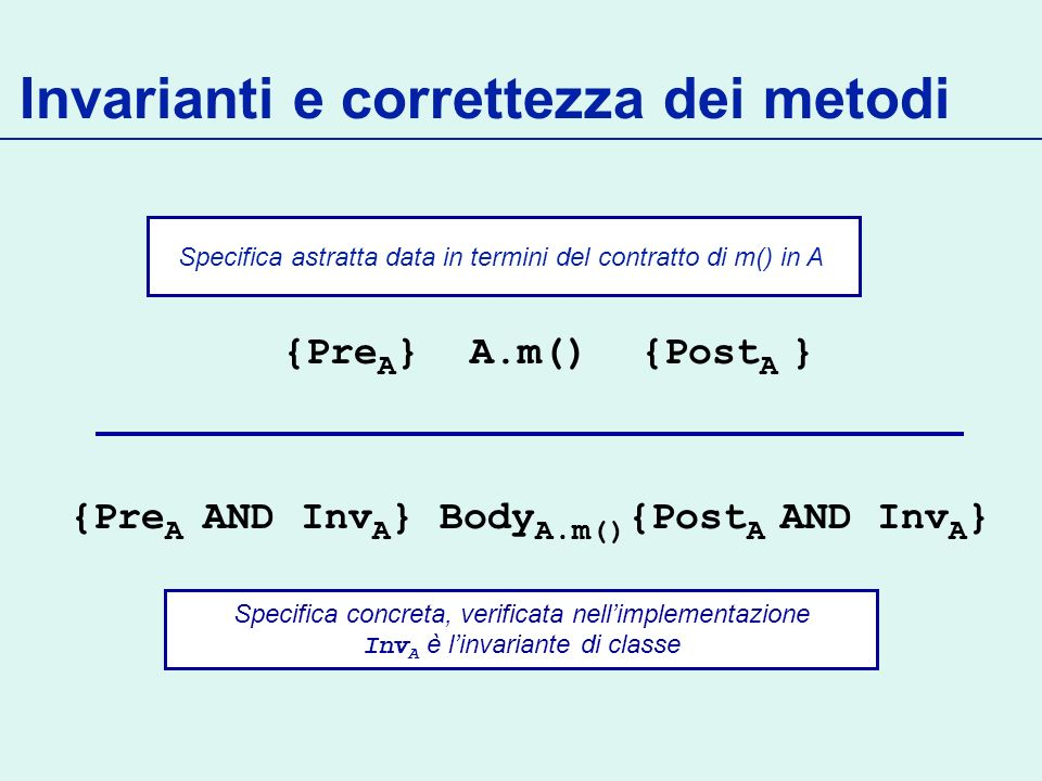 Invarianti e correttezza dei metodi