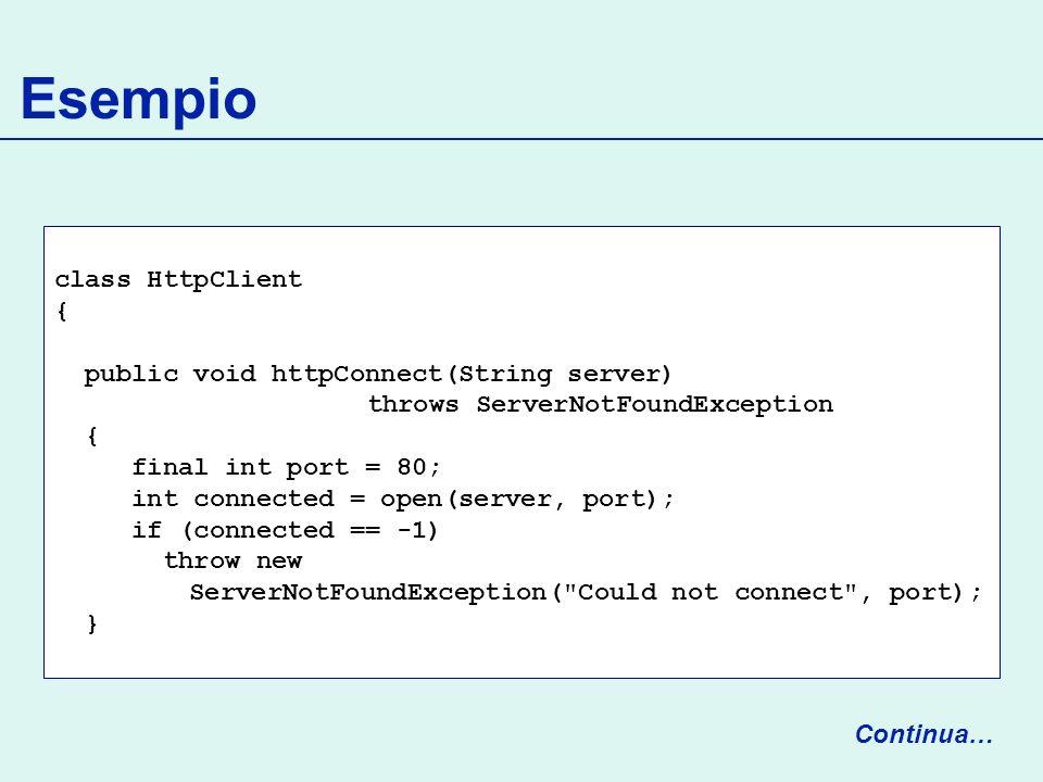Esempio class HttpClient { public void httpConnect(String server)