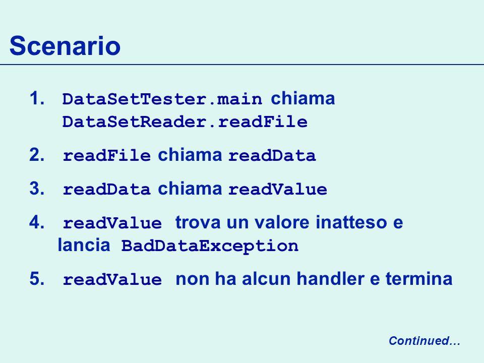 Scenario DataSetTester.main chiama DataSetReader.readFile