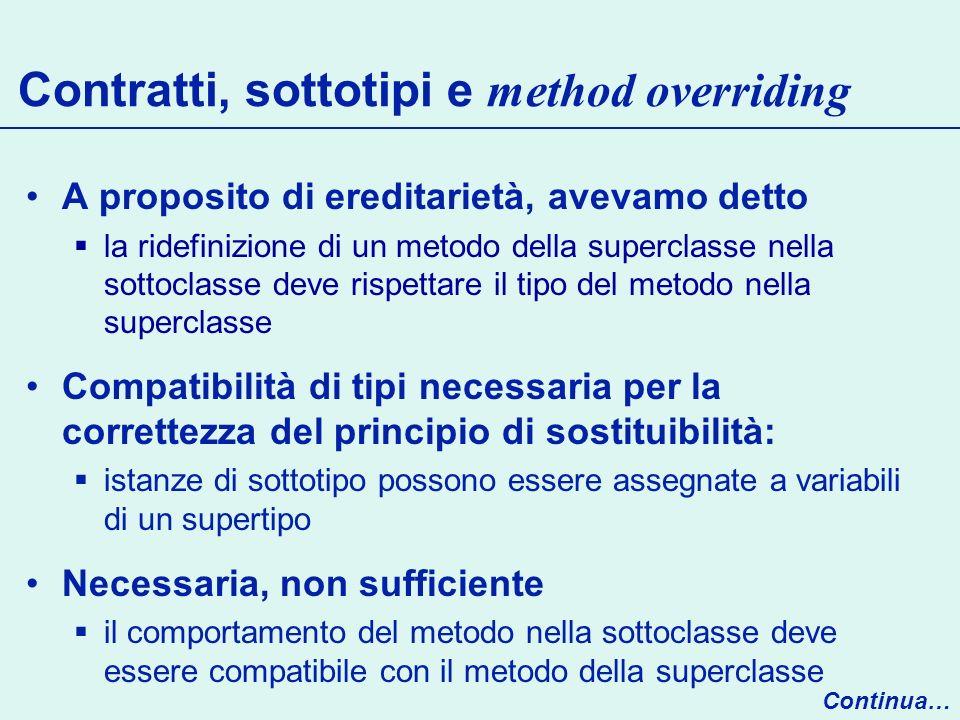 Contratti, sottotipi e method overriding
