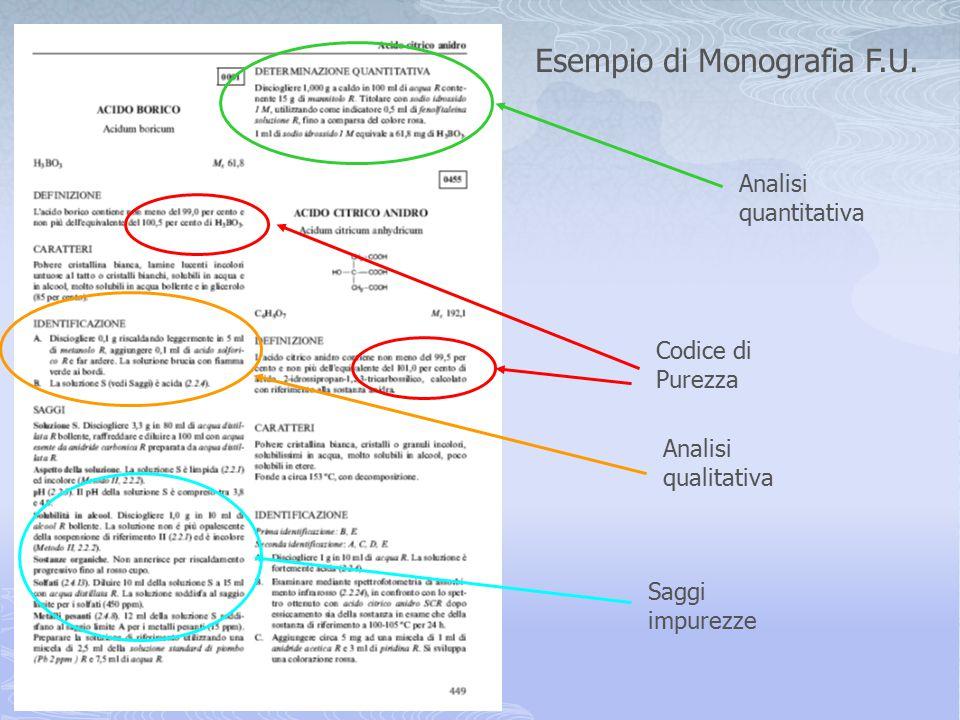 Esempio di Monografia F.U.