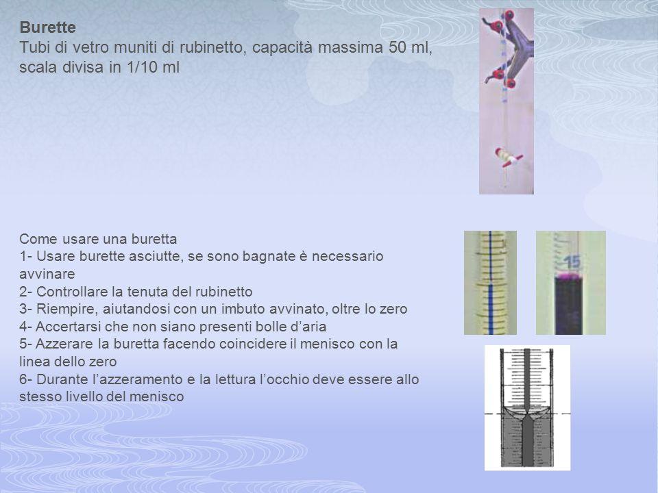 Burette Tubi di vetro muniti di rubinetto, capacità massima 50 ml, scala divisa in 1/10 ml. Come usare una buretta.