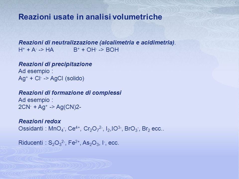 Reazioni usate in analisi volumetriche