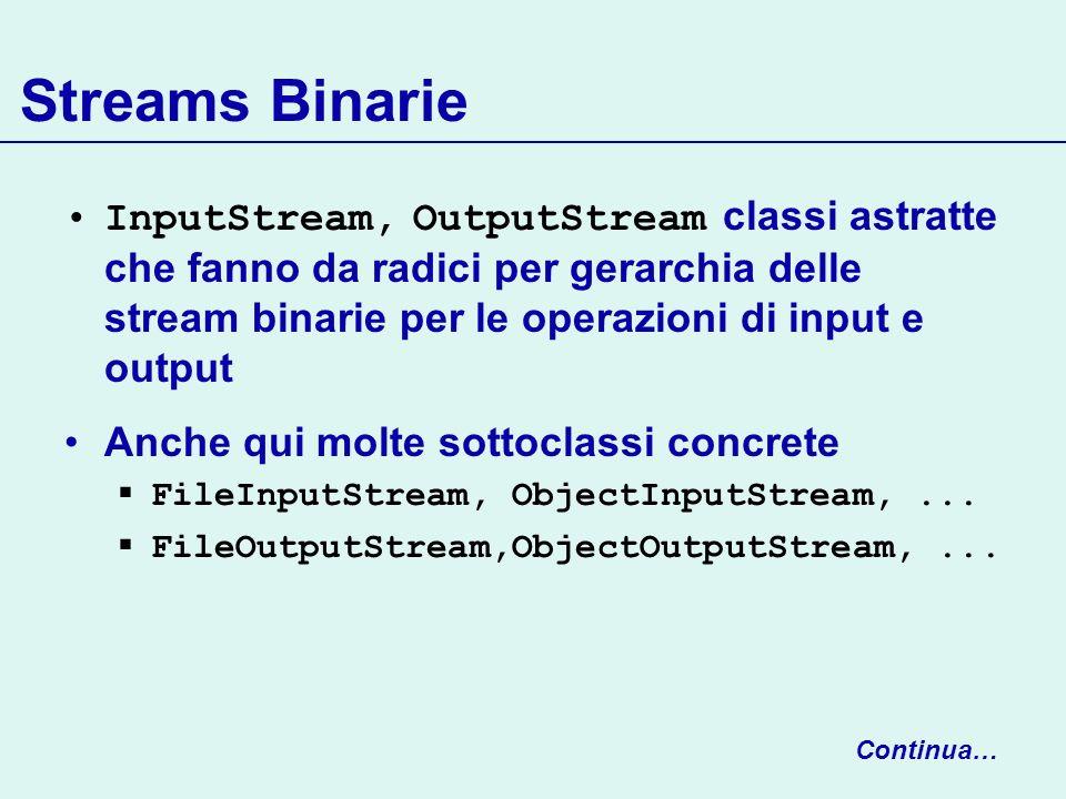 Streams Binarie InputStream, OutputStream classi astratte che fanno da radici per gerarchia delle stream binarie per le operazioni di input e output.