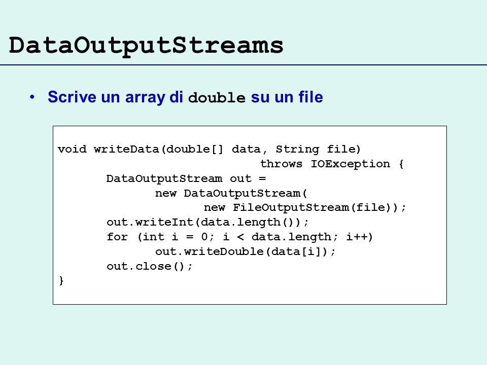 DataOutputStreams Scrive un array di double su un file
