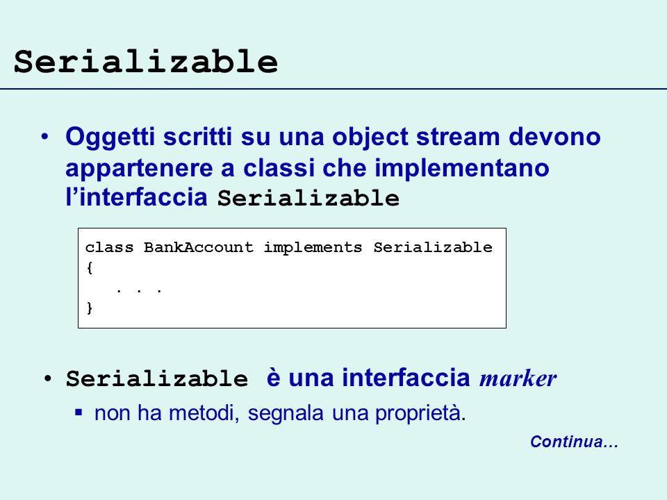 SerializableOggetti scritti su una object stream devono appartenere a classi che implementano l'interfaccia Serializable.