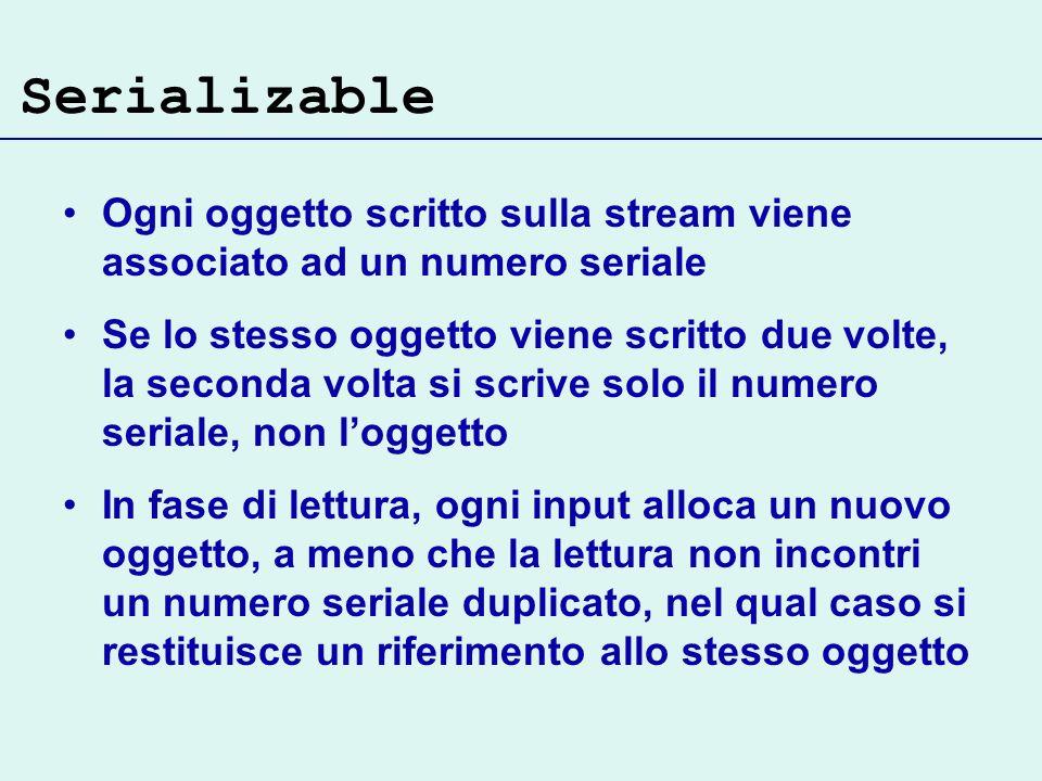 Serializable Ogni oggetto scritto sulla stream viene associato ad un numero seriale.