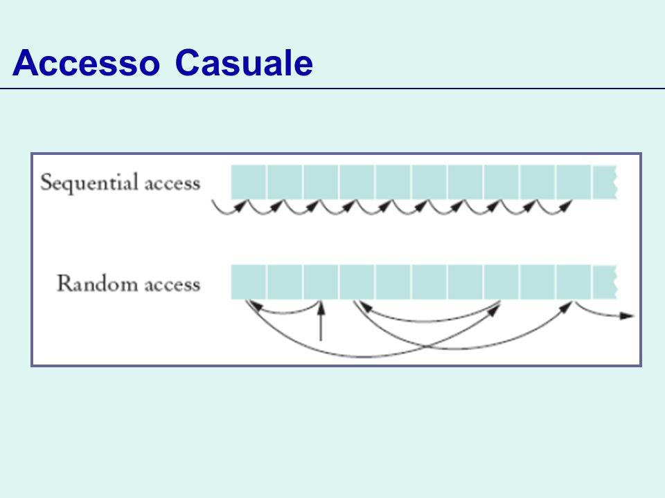 Accesso Casuale
