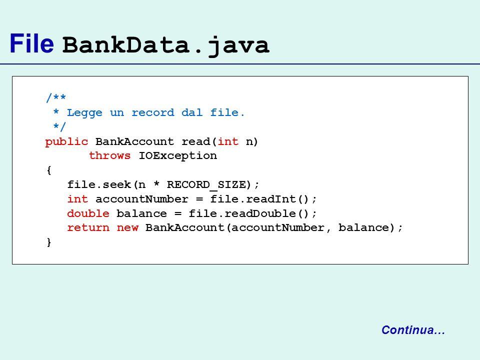 File BankData.java /** * Legge un record dal file. */
