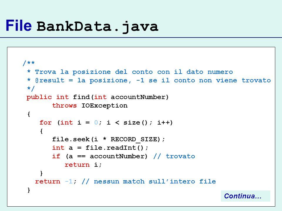 File BankData.java /** * Trova la posizione del conto con il dato numero. * @result = la posizione, -1 se il conto non viene trovato.