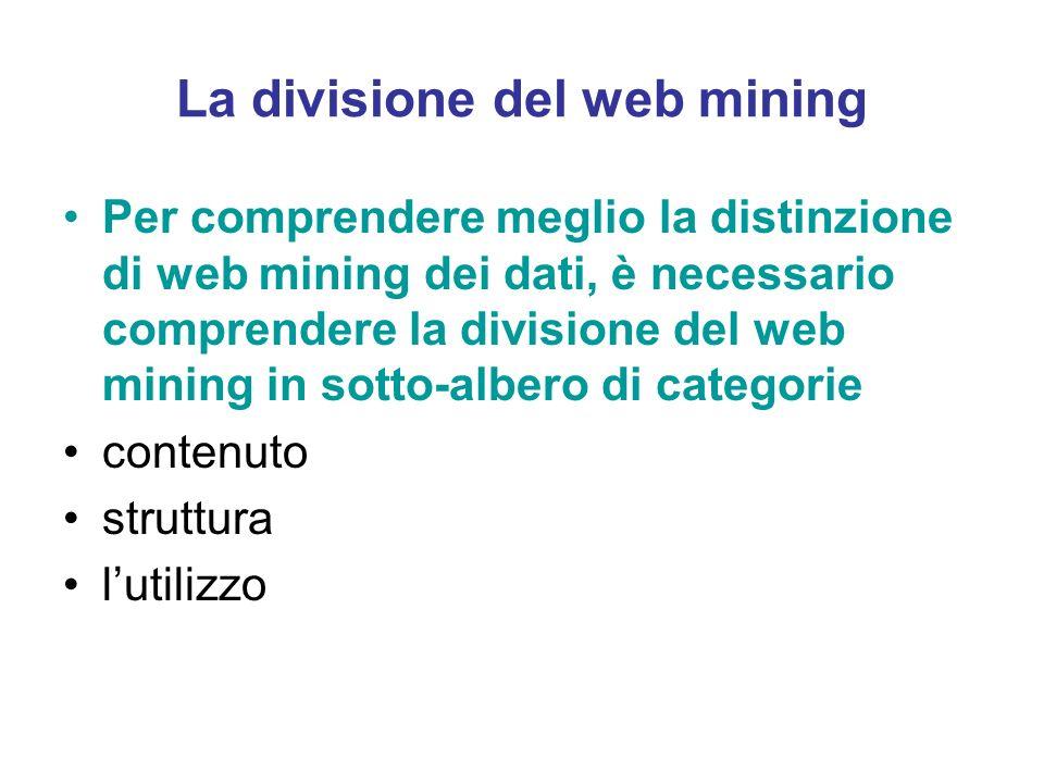 La divisione del web mining