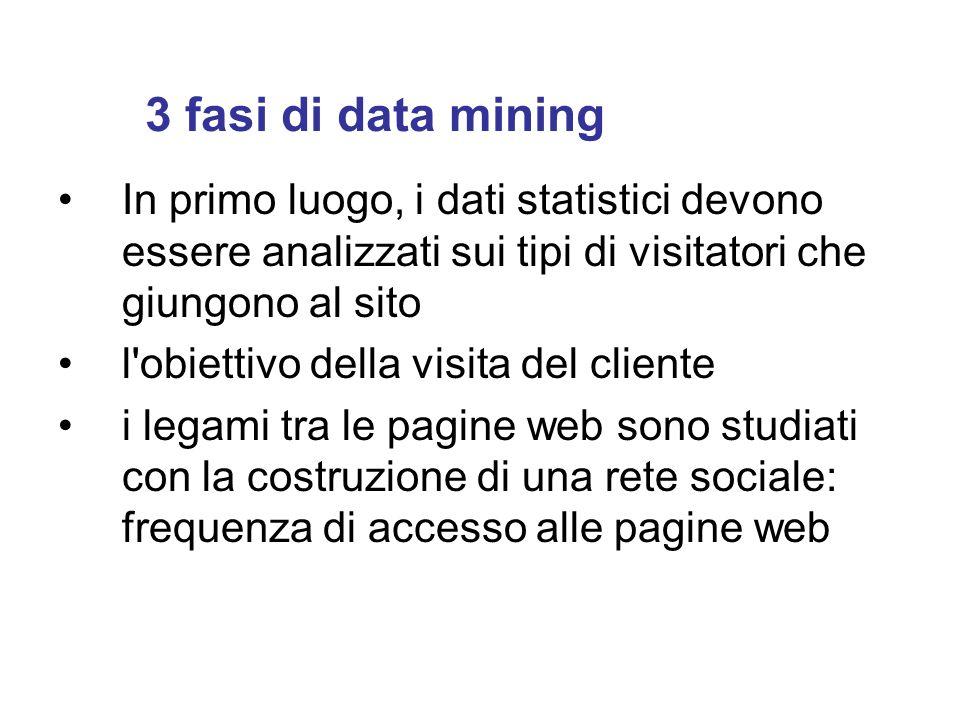 3 fasi di data mining In primo luogo, i dati statistici devono essere analizzati sui tipi di visitatori che giungono al sito.